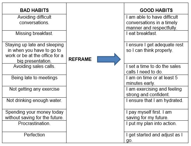 EPISODE 5: Your Habits Determine Your Future - Debra Kasowski